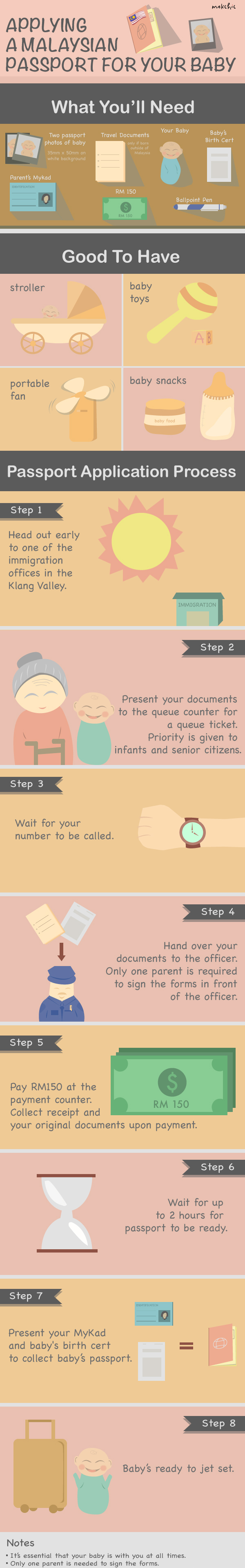 Applyingmalaysianpassportforbabyinfographics