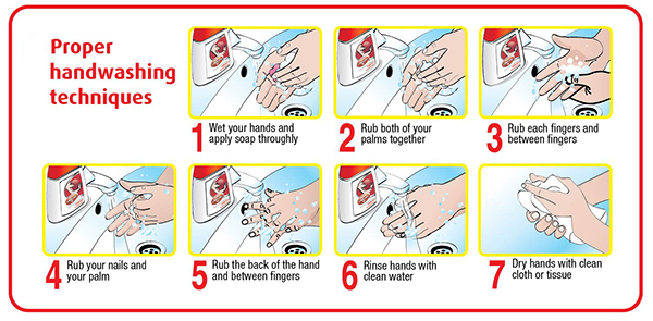 Stay Healthy with 7 Simple Handwashing Steps